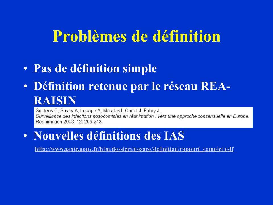 Problèmes de définition Pas de définition simple Définition retenue par le réseau REA- RAISIN Nouvelles définitions des IAS http://www.sante.gouv.fr/h
