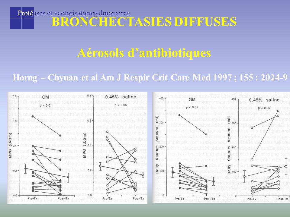 Protéases et vectorisation pulmonaires BRONCHECTASIES DIFFUSES Aérosols d'antibiotiques Horng – Chyuan et al Am J Respir Crit Care Med 1997 ; 155 : 2024-9