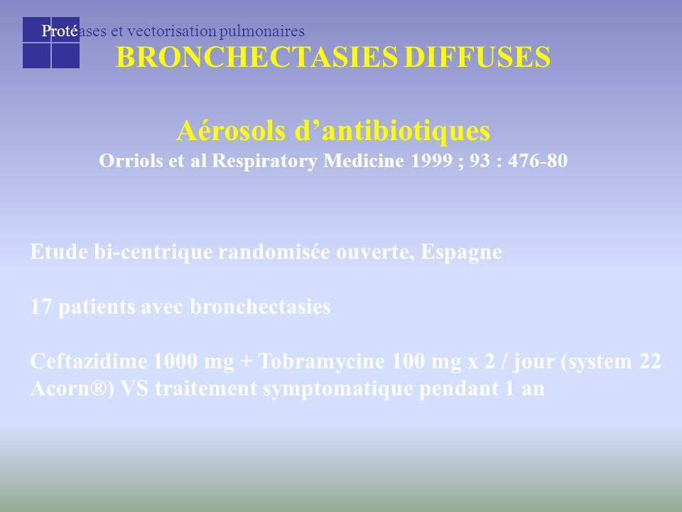 Protéases et vectorisation pulmonaires BRONCHECTASIES DIFFUSES Aérosols d'antibiotiques Orriols et al Respiratory Medicine 1999 ; 93 : 476-80 Group AGroup B (n=7)(n=8)P-value Number of admissions (mean)*0.6(1.5)2.5(2.1)0.023 Days of admission (mean)*13.1 (34.8)57.9 (41.8)0.033 Oral antibiotic use*1.1 (1.2)4.0 (4.5)n.s.