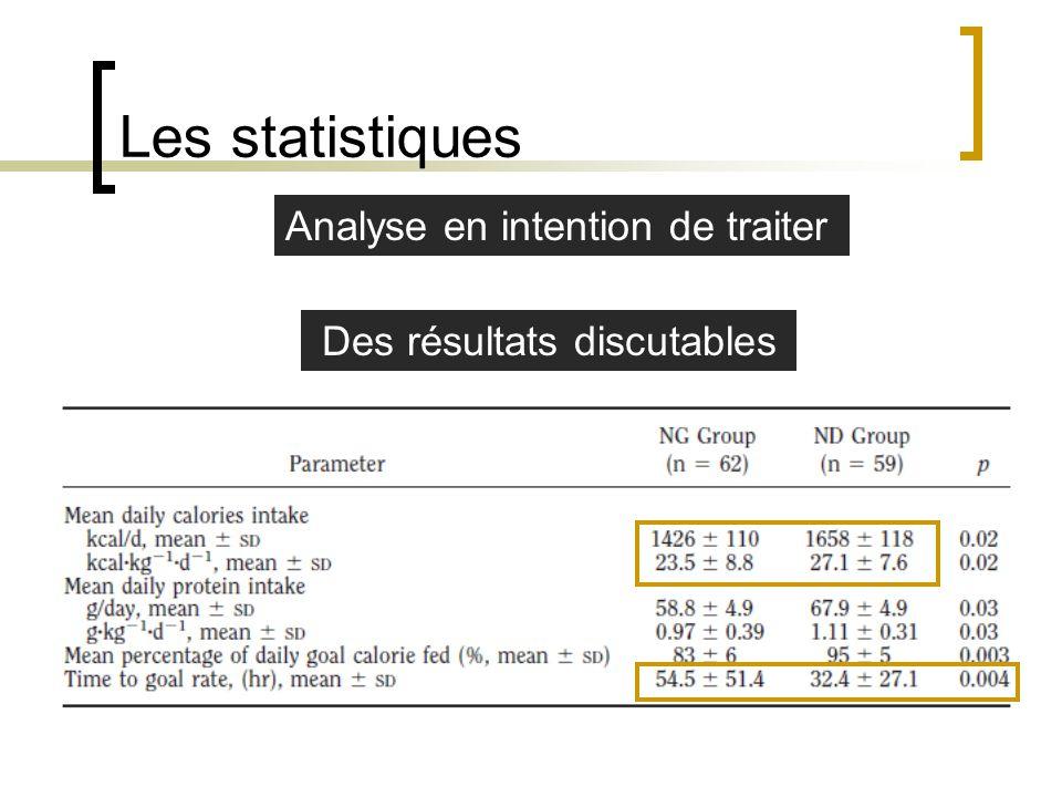 Les statistiques Analyse en intention de traiter Des résultats discutables