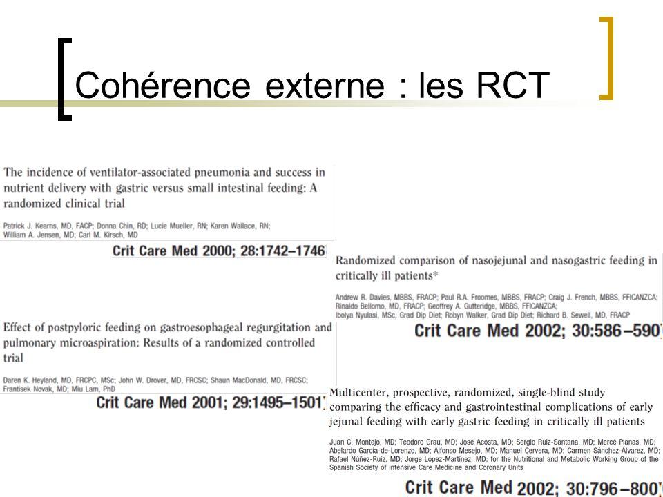 Cohérence externe : les RCT