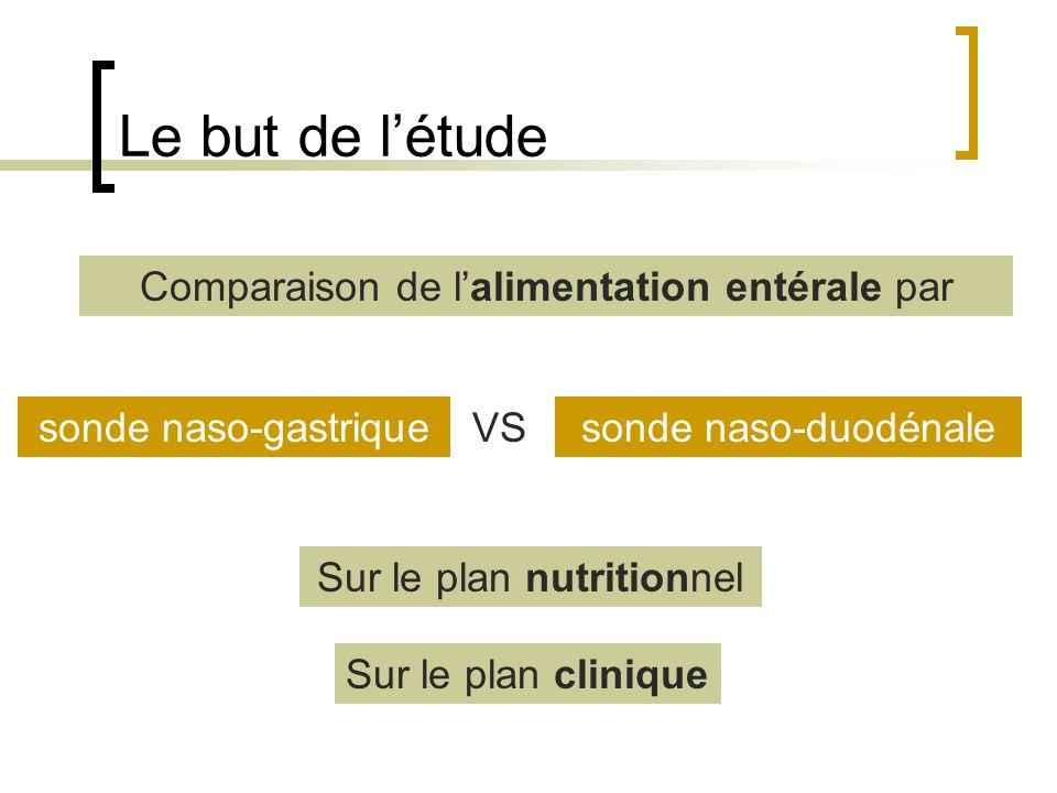 Le but de l'étude Comparaison de l'alimentation entérale par sonde naso-gastriquesonde naso-duodénaleVS Sur le plan nutritionnel Sur le plan clinique