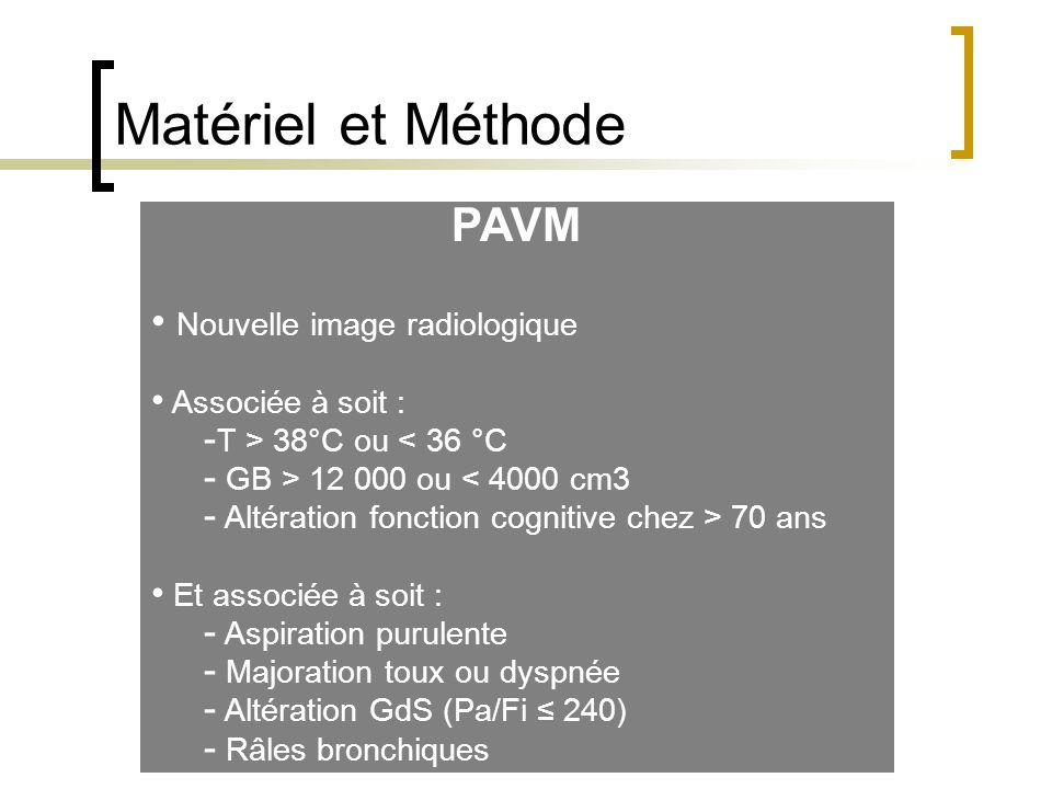 Matériel et Méthode PAVM Nouvelle image radiologique Associée à soit : - T > 38°C ou < 36 °C - GB > 12 000 ou < 4000 cm3 - Altération fonction cogniti