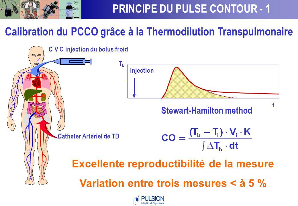 METHODOLOGIE DU PULSE CONTOUR CALIBRATION AUTOMATIQUE ET FONCTION CARDIAQUE