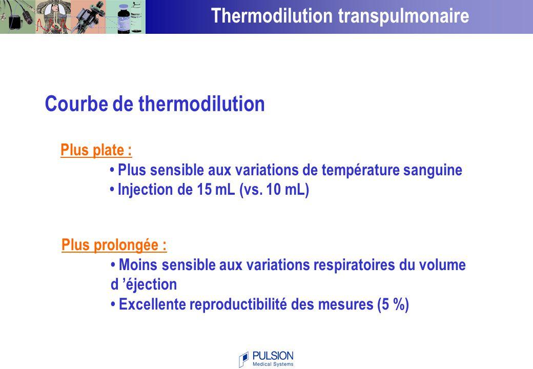 Catheter Artériel de TD C V C injection du bolus froid TbTb injection t Calibration du PCCO grâce à la Thermodilution Transpulmonaire Stewart-Hamilton
