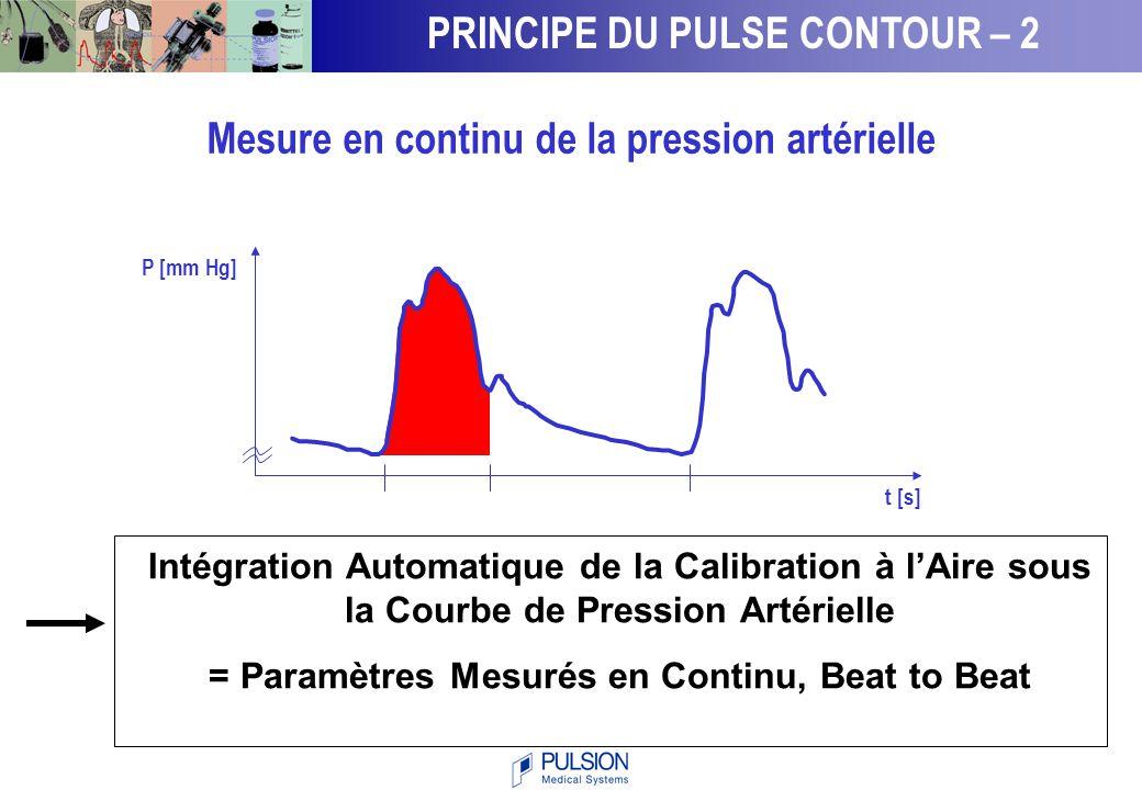 Thermodilution transpulmonaire Courbe de thermodilution Plus prolongée : Moins sensible aux variations respiratoires du volume d 'éjection Excellente