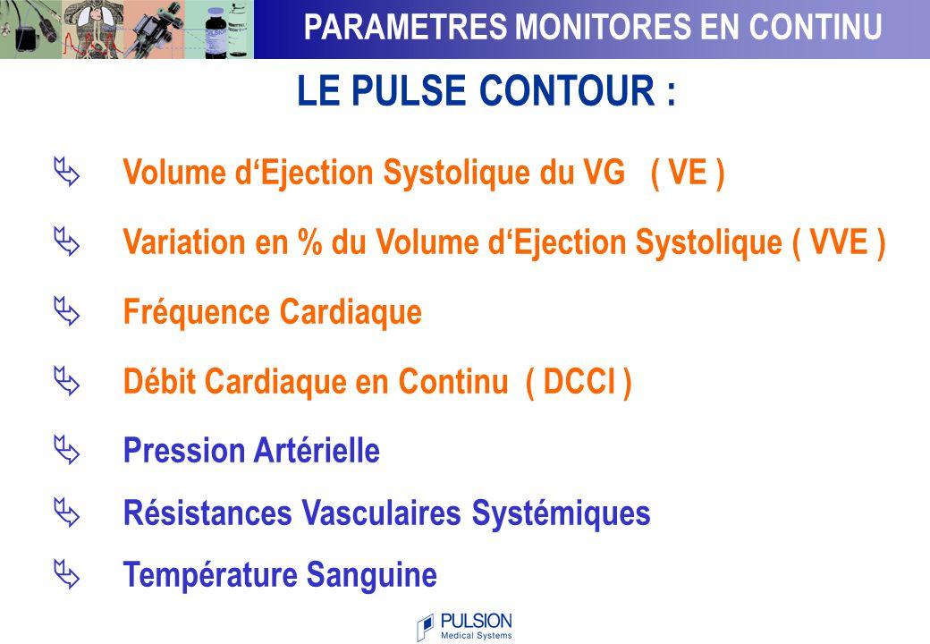 t [s] P [mm Hg] Intégration Automatique de la Calibration à l'Aire sous la Courbe de Pression Artérielle = Paramètres Mesurés en Continu, Beat to Beat PRINCIPE DU PULSE CONTOUR – 2 Mesure en continu de la pression artérielle