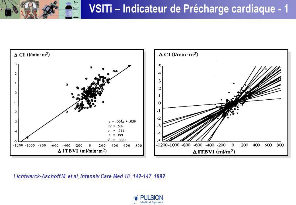 020040060080010001200 2.5 5.0 7.5 10.0 VTDGi (ml/m 2 ) IC (l/min/m 2 ) Volume Inotropics normal range normal cardiac function IFC= IC / VTDGi THERMODILUTION TRANSPULMONAIRE IFC: INDICATEUR DE PERFORMANCE CARDIAQUE GLOBALE