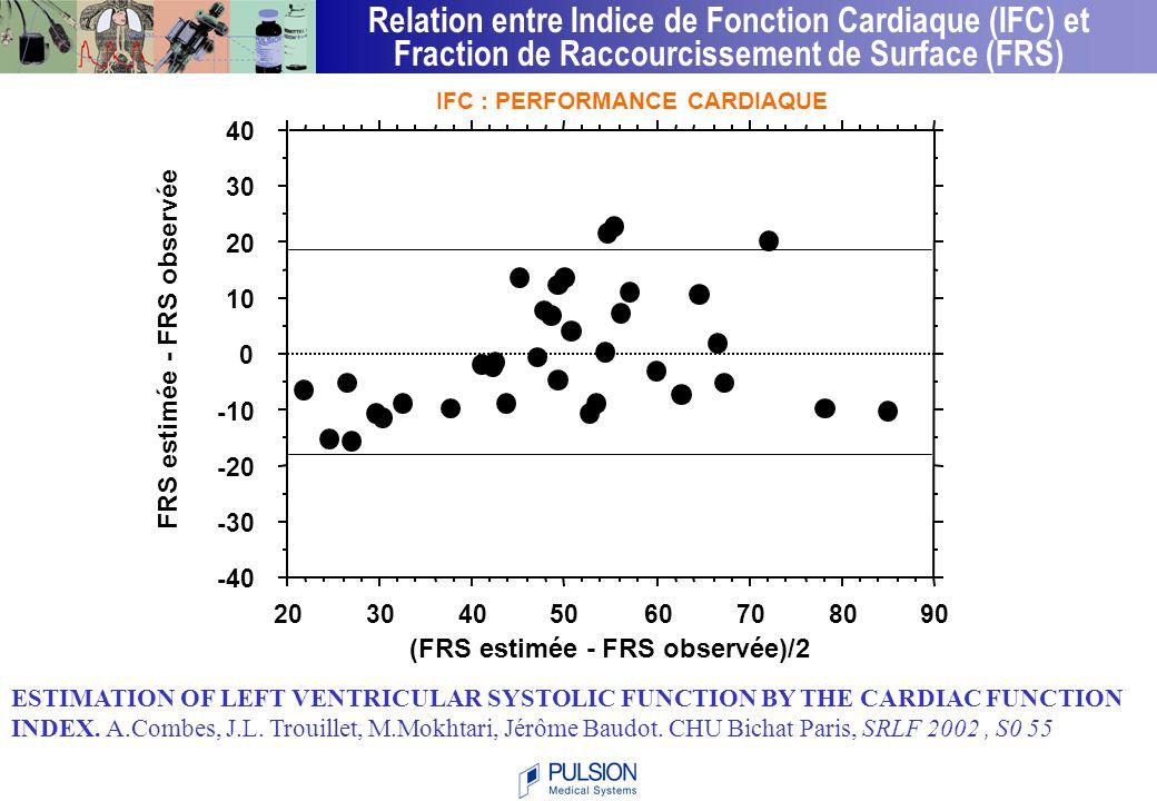 Relation entre Indice de Fonction Cardiaque (IFC) et Fraction de Raccourcissement de Surface (FRS) ESTIMATION OF LEFT VENTRICULAR SYSTOLIC FUNCTION BY THE CARDIAC FUNCTION INDEX.