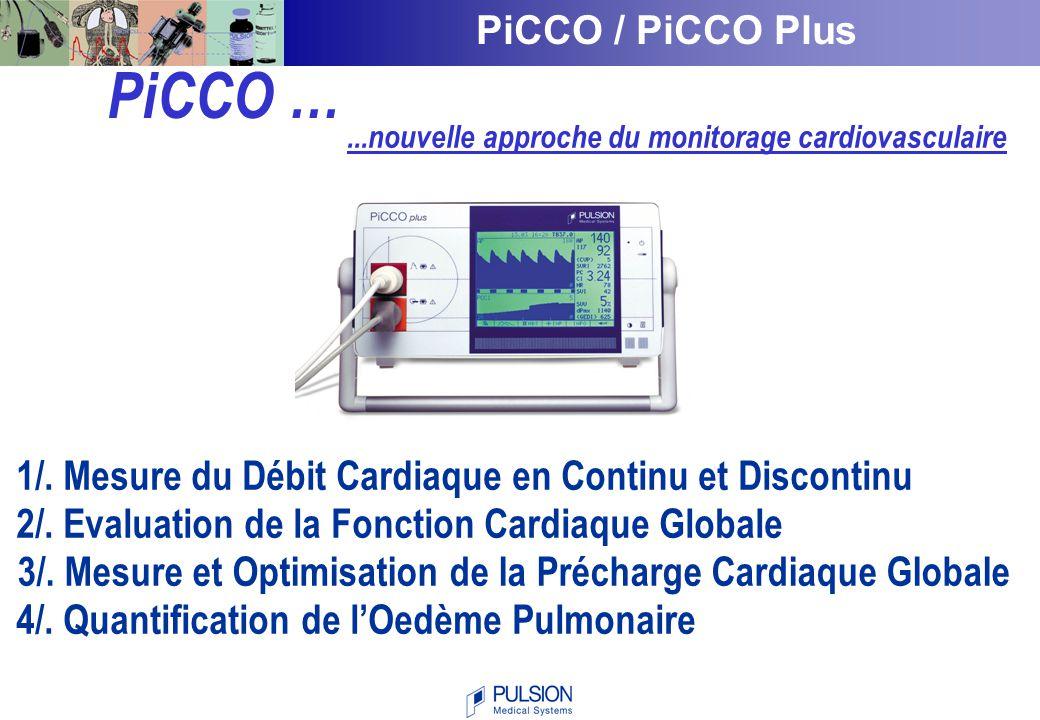 PiCCO / PiCCO Plus Une technique en perpétuelle évolution