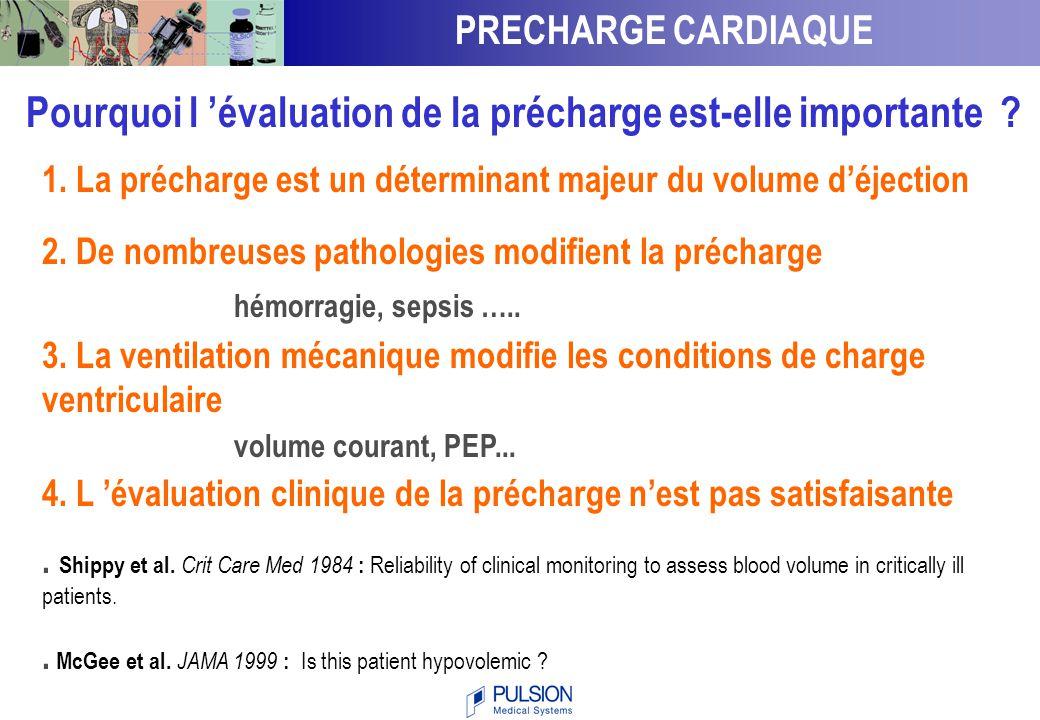 Comment définir la précharge ? Fibre myocardique Précharge : longueur juste avant la contraction Cavité ventriculaire Précharge : volume télé-diastoli