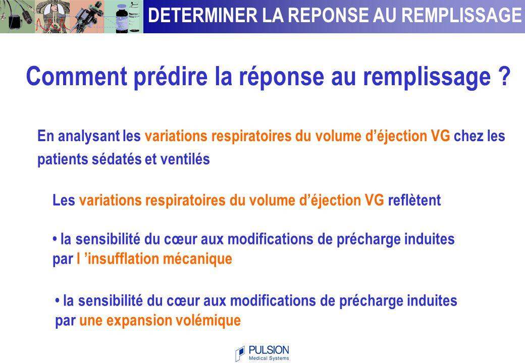 Pourquoi l 'évaluation de la précharge est-elle importante ? 3. La ventilation mécanique modifie les conditions de charge ventriculaire volume courant
