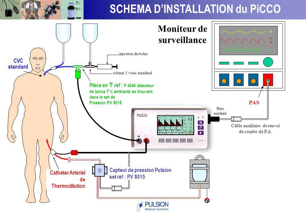 PULSION PiCCO...nouvelle approche du monitorage cardiovasculaire PiCCO … PiCCO / PiCCO Plus 1/. Mesure du Débit Cardiaque en Continu et Discontinu 2/.