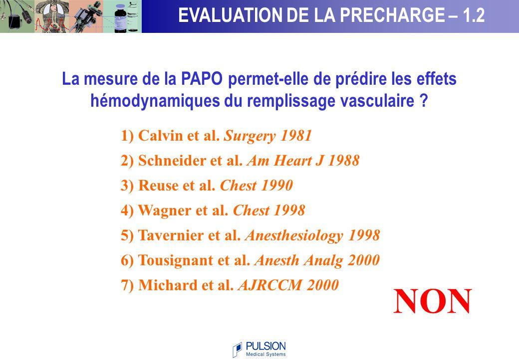 La mesure de la POD permet-elle de pr é dire les effets h é modynamiques du remplissage vasculaire ? 1) Calvin et al. Surgery 1981 2) Schneider et al.
