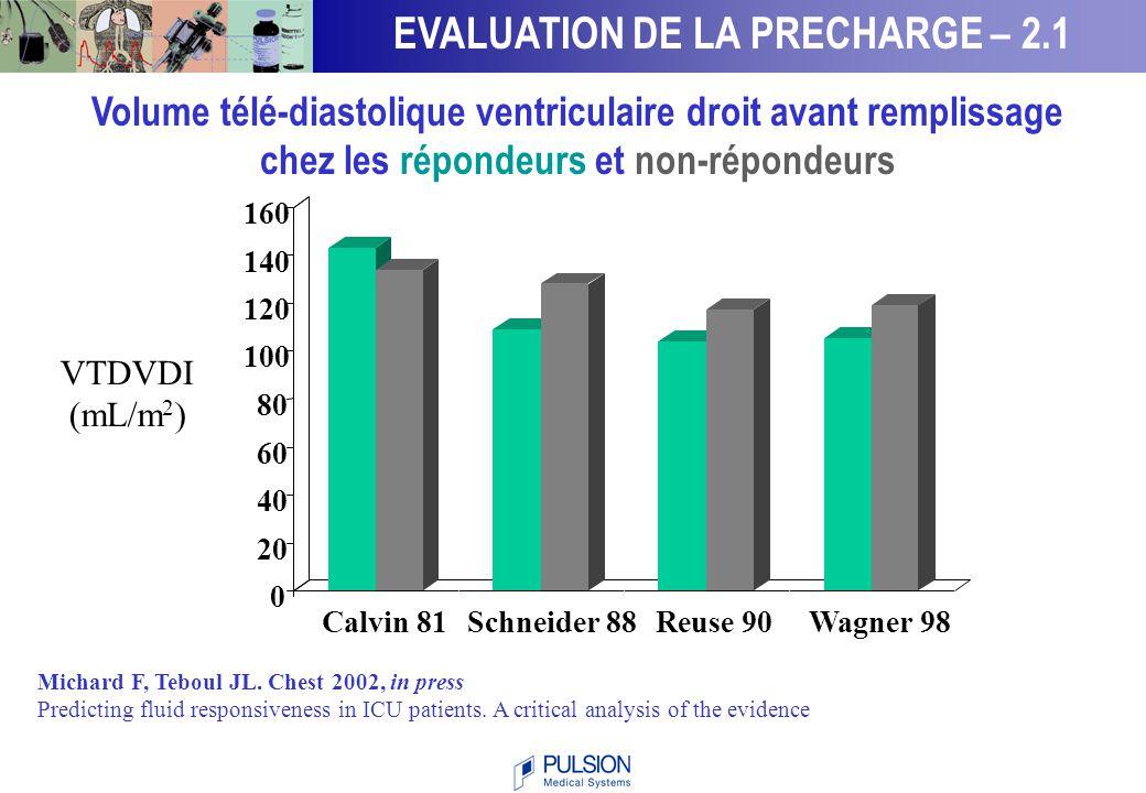 - Cathéter artériel pulmonaire.Calcul du volume télé-diastolique VD VTDVD = VES / FEVD.