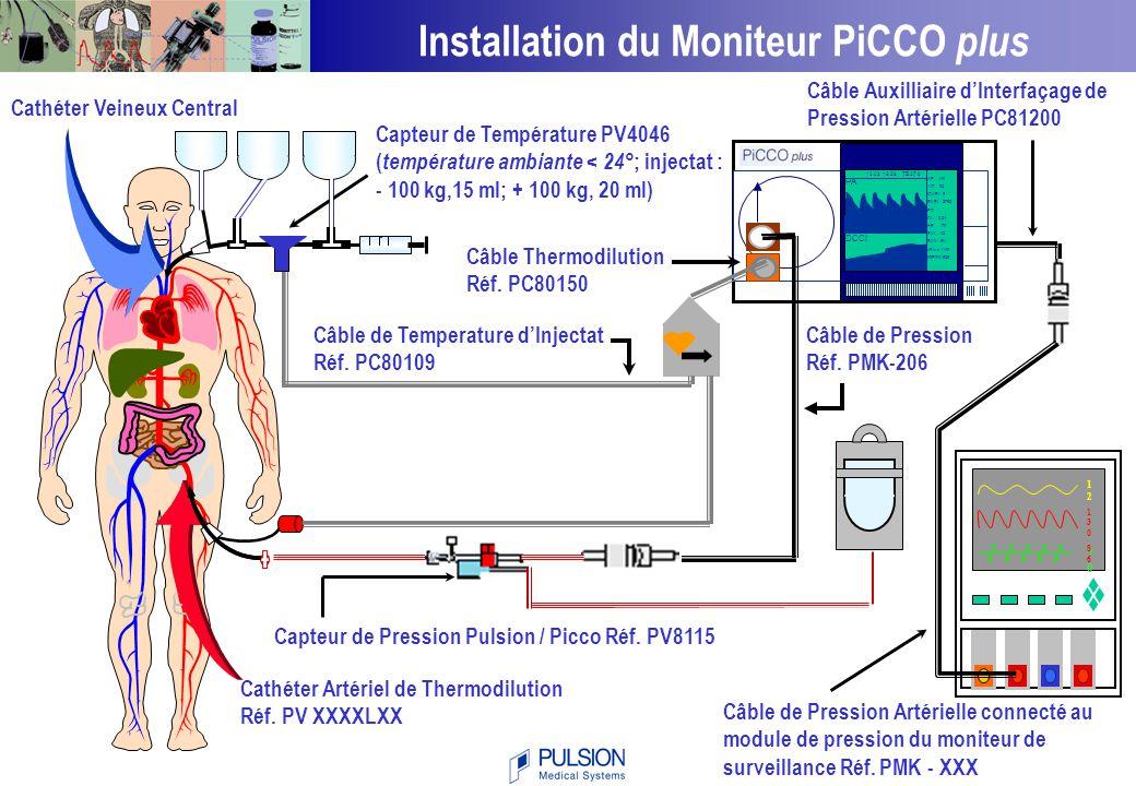 SCHEMA D'INSTALLATION du PiCCO 70 12 130 86 Pièce en T réf : P 4046 détecteur de bolus T°c ambiante se trouvant dans le set de Pression PV 8015.