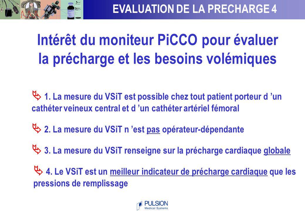 Précharge ventriculaire Volume d 'éjection Précharge-dépendance Précharge-indépendance DETERMINANTS DE LA PRECHARGE 3.1