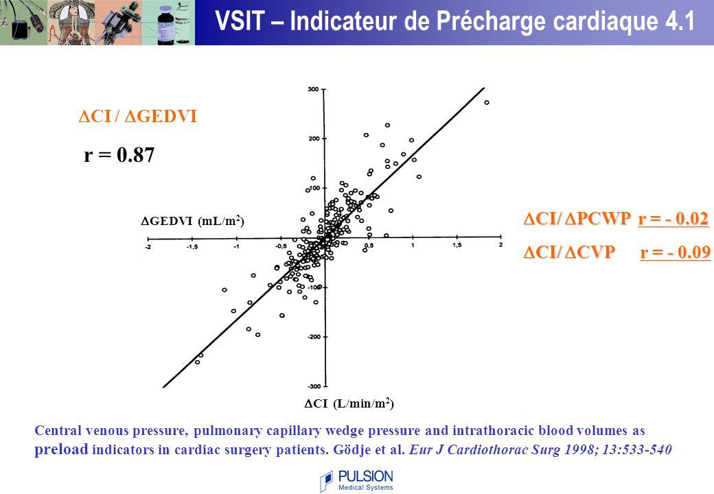  4. Le VSiT est un meilleur indicateur de précharge cardiaque que les pressions de remplissage  2. La mesure du VSiT n 'est pas opérateur-dépendante