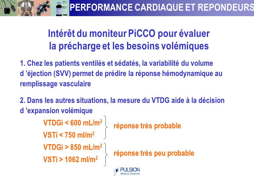 Taux de réponse à l 'expansion volémique en fonction de la valeur basale de VTDGI 0 10 20 30 40 50 60 70 80 90 100 < 500< 550< 600< 645> 645> 700> 750> 800> 850> 900> 950 Taux de réponse(%) Intérêt de la thermodilution transpulmonaire pour guider le remplissage vasculaire au cours du choc septique Michard F, Alaya S, Richard C, Teboul JL.