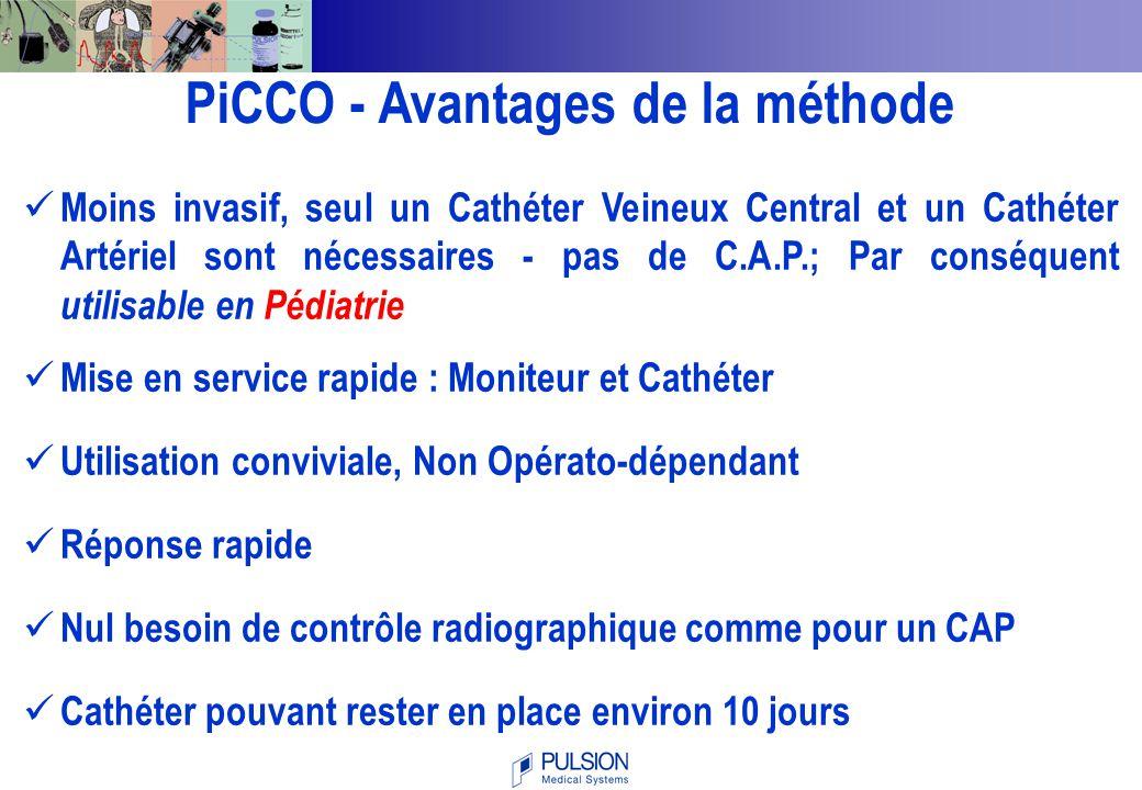 < 900 ml/m 2 900 – 1100 ml/m 2 VSITi IC ou PAM insuffisant > 1100 ml/m 2 EPEVi Volume Catecholamines < 10 ml/kg> 10 ml/kg Arbre décisionnel … pour le monitorage de Volumes