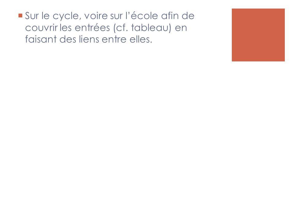  Sur le cycle, voire sur l'école afin de couvrir les entrées (cf. tableau) en faisant des liens entre elles.