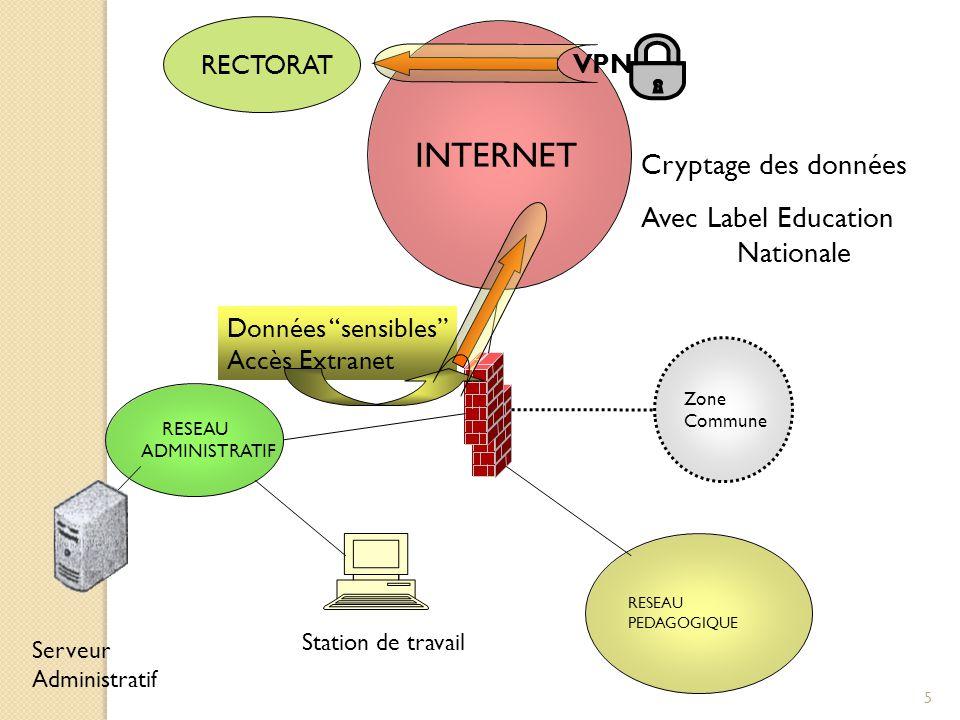 """5 RESEAU ADMINISTRATIF RESEAU PEDAGOGIQUE RECTORAT Zone Commune INTERNET Données """"sensibles"""" Accès Extranet Cryptage des données Avec Label Education"""