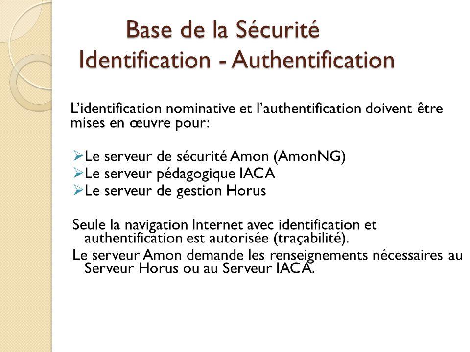 Base de la Sécurité Identification - Authentification Je suis Didier Hanser et je le prouve avec un identifiant personnel et un code connu uniquement de moi.