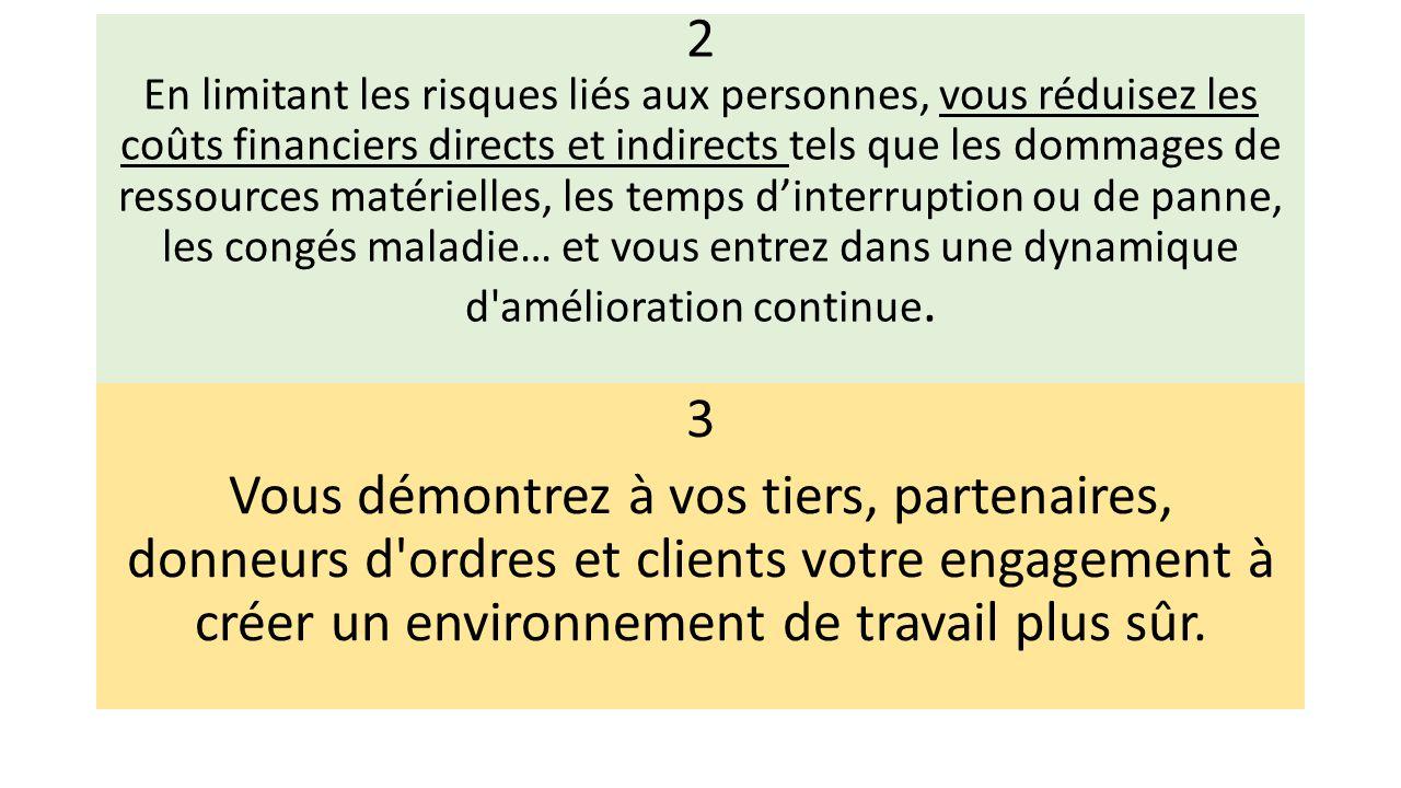 2 En limitant les risques liés aux personnes, vous réduisez les coûts financiers directs et indirects tels que les dommages de ressources matérielles,