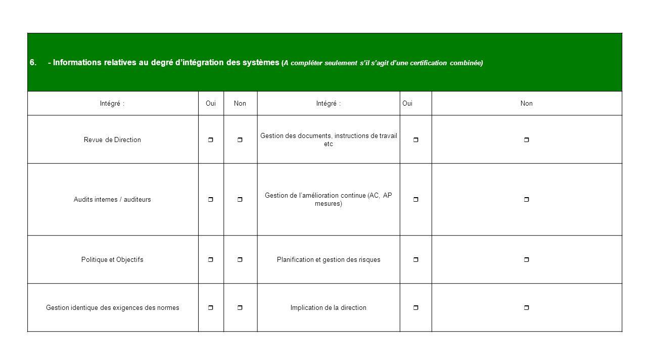 6.- Informations relatives au degré d'intégration des systèmes (A compléter seulement s'il s'agit d'une certification combinée) Intégré :OuiNonIntégré
