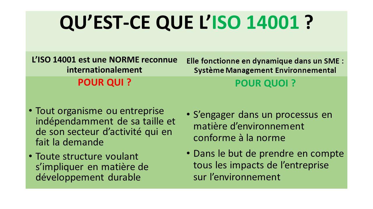 QU'EST-CE QUE L'ISO 14001 ? L'ISO 14001 est une NORME reconnue internationalement POUR QUI ? Tout organisme ou entreprise indépendamment de sa taille