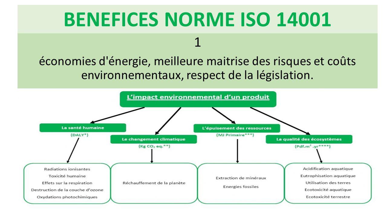 BENEFICES NORME ISO 14001 1 économies d'énergie, meilleure maitrise des risques et coûts environnementaux, respect de la législation.