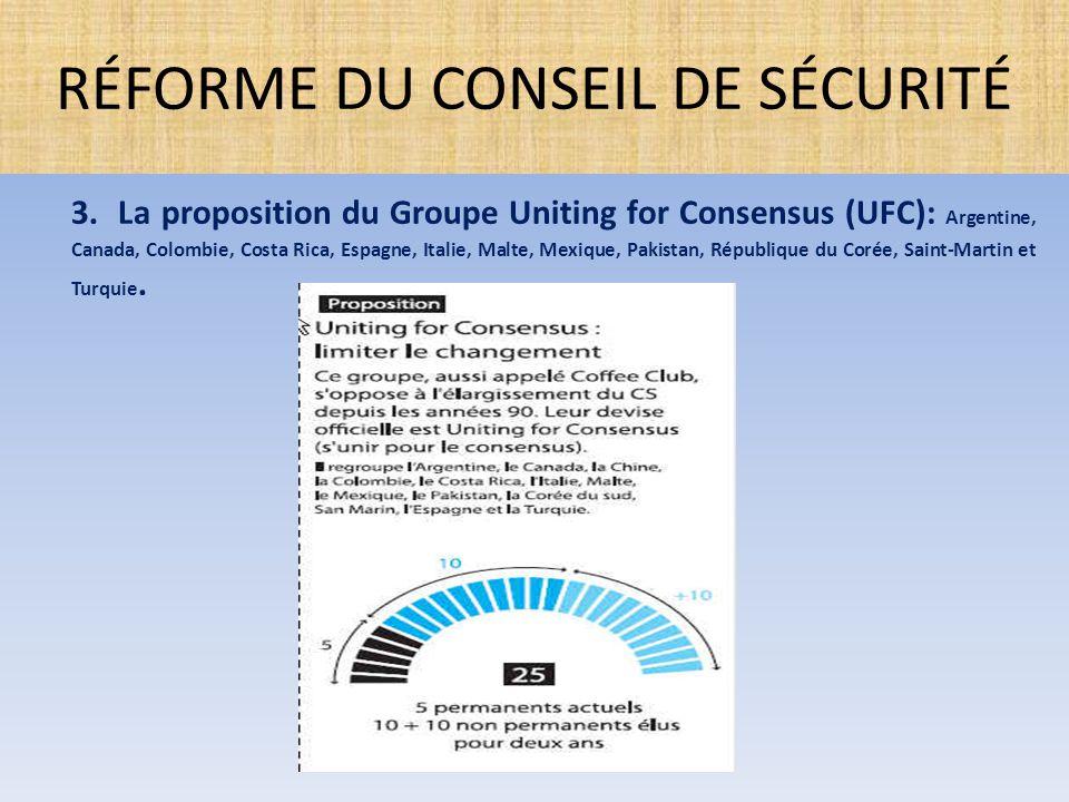3.La proposition du Groupe Uniting for Consensus (UFC): Argentine, Canada, Colombie, Costa Rica, Espagne, Italie, Malte, Mexique, Pakistan, République