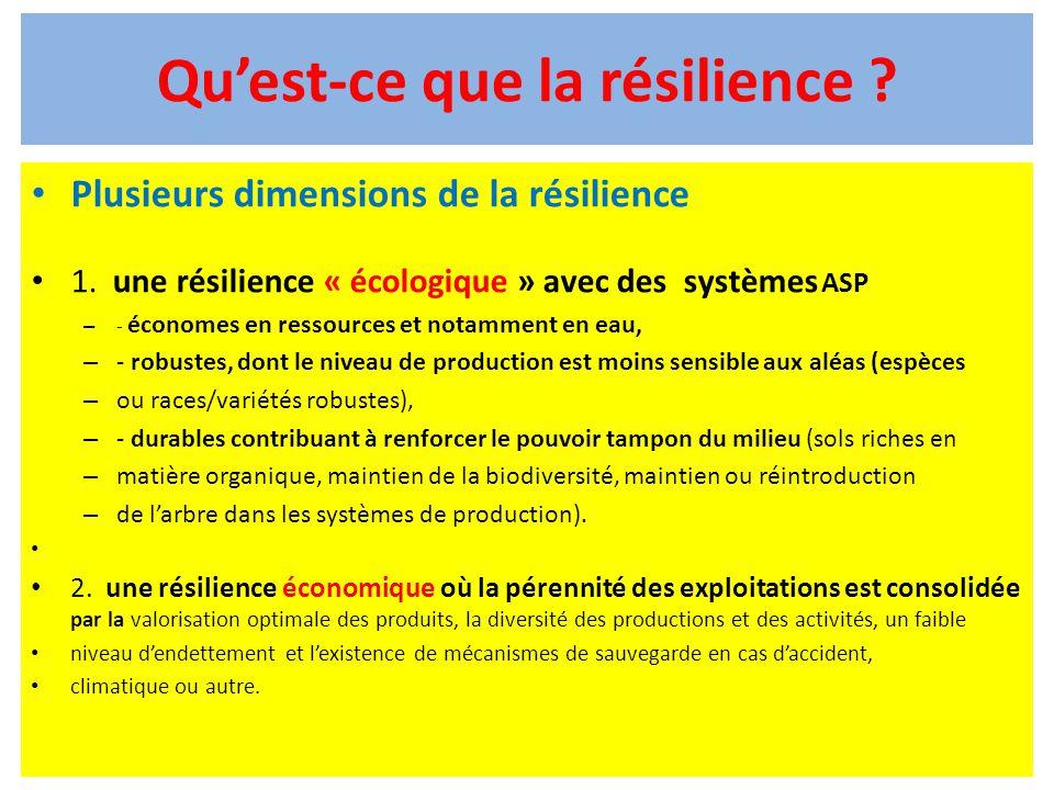 Qu'est-ce que la résilience ? Plusieurs dimensions de la résilience 1. une résilience « écologique » avec des systèmes ASP – - économes en ressources