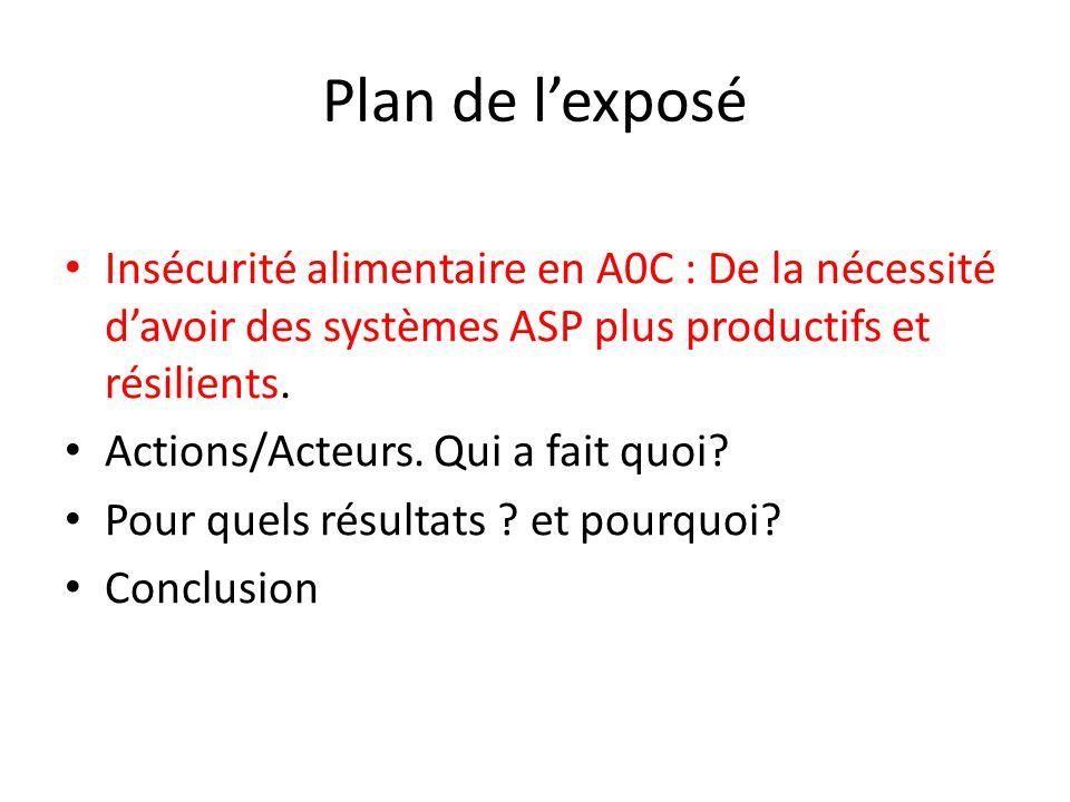 Plan de l'exposé Insécurité alimentaire en A0C : De la nécessité d'avoir des systèmes ASP plus productifs et résilients. Actions/Acteurs. Qui a fait q