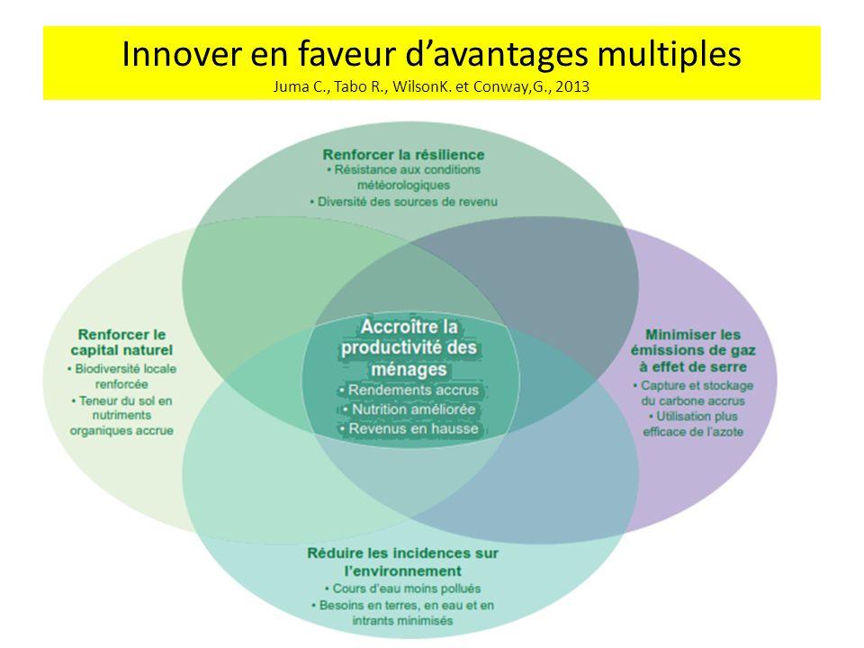 Innover en faveur d'avantages multiples Juma C., Tabo R., WilsonK. et Conway,G., 2013