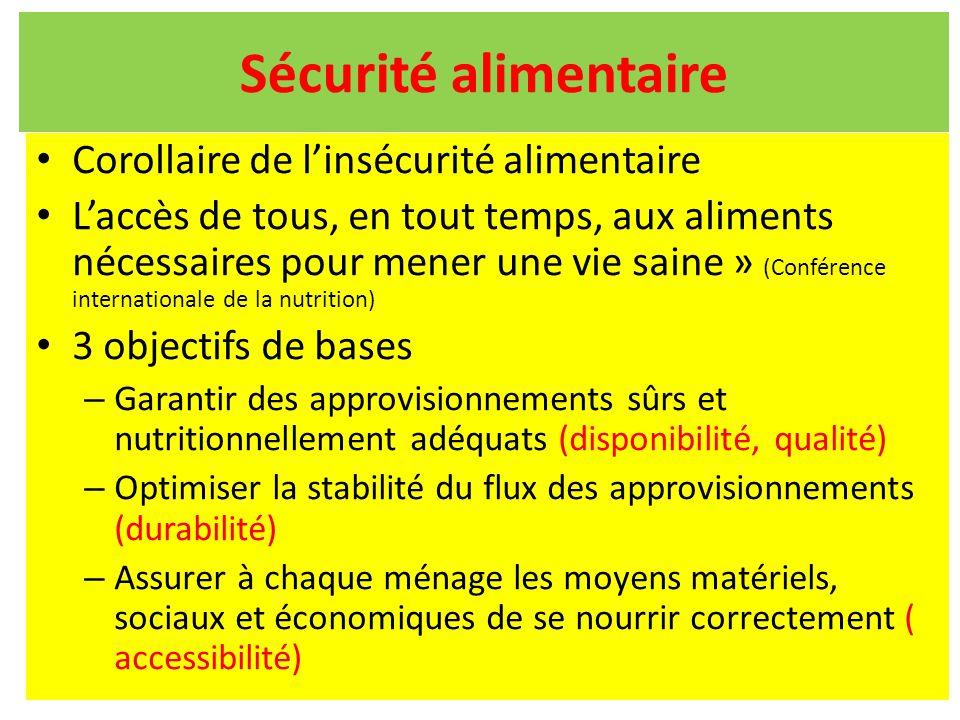 Sécurité alimentaire Corollaire de l'insécurité alimentaire L'accès de tous, en tout temps, aux aliments nécessaires pour mener une vie saine » (Confé