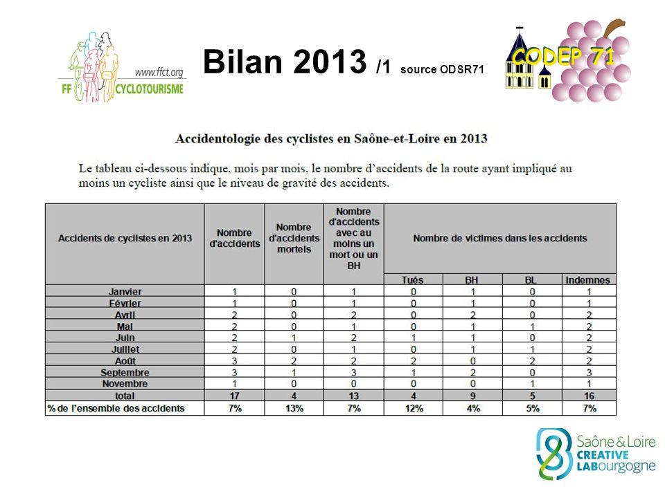 Bilan 2013 /1 source ODSR71