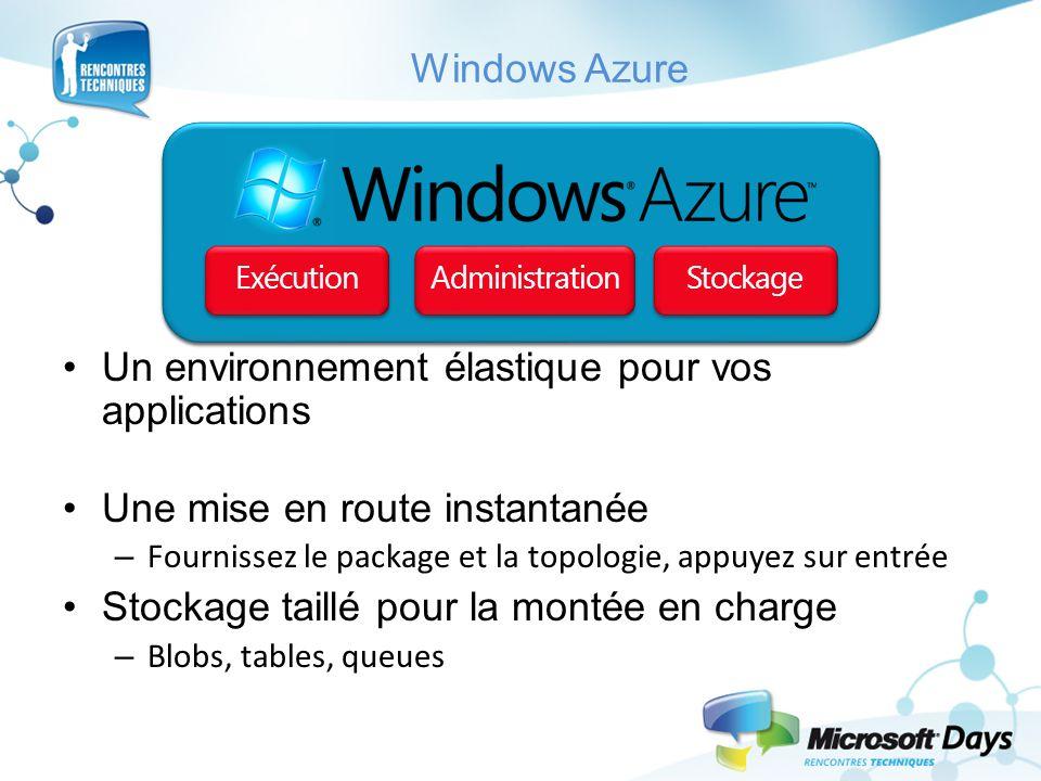 Windows Azure Un environnement élastique pour vos applications Une mise en route instantanée – Fournissez le package et la topologie, appuyez sur entr