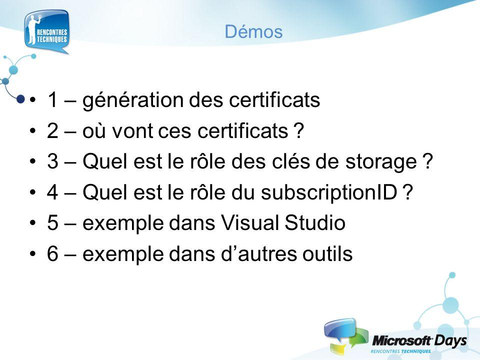 Démos 1 – génération des certificats 2 – où vont ces certificats ? 3 – Quel est le rôle des clés de storage ? 4 – Quel est le rôle du subscriptionID ?