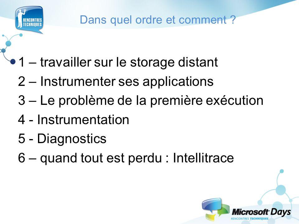 Dans quel ordre et comment ? 1 – travailler sur le storage distant 2 – Instrumenter ses applications 3 – Le problème de la première exécution 4 - Inst