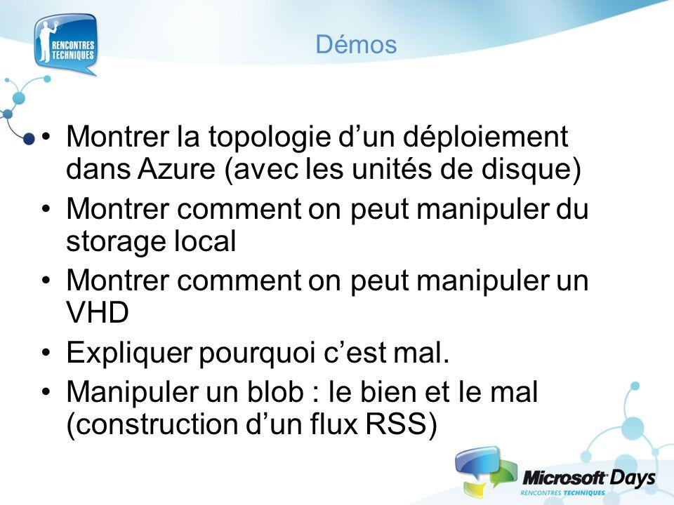 Démos Montrer la topologie d'un déploiement dans Azure (avec les unités de disque) Montrer comment on peut manipuler du storage local Montrer comment