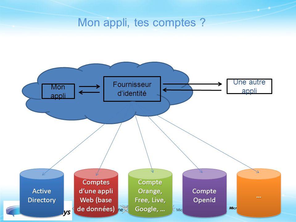 Mon appli, tes comptes ? Active Directory Comptes d'une appli Web (base de données) Compte Orange, Free, Live, Google, … Compte OpenId …… Mon appli Fo