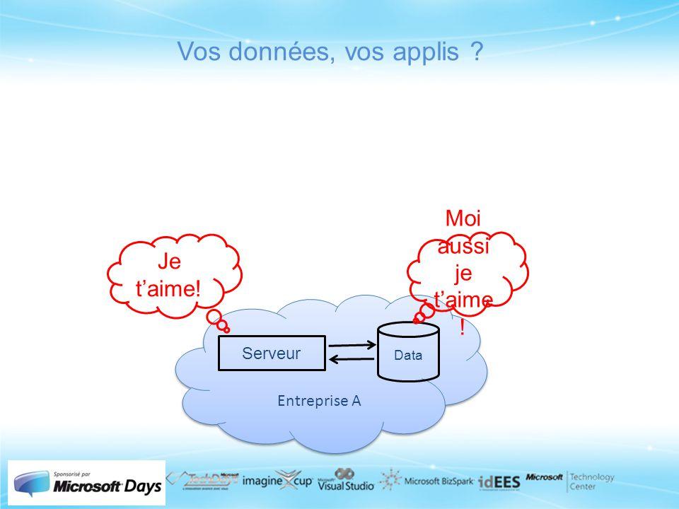 SQL Azure database as a service – Haute disponibilité, auto-administré – Périmètre appelé à évoluer Aujourd'hui, limité à la partie RDBMS – Attention, ce n'est pas un modèle Http/REST Database Business Analytics Reporting Data Sync