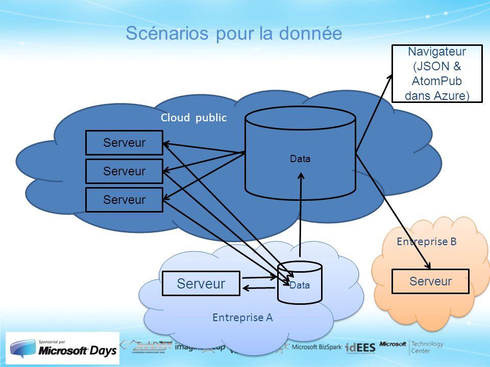 Entreprise A Entreprise B Cloud public Scénarios pour la donnée Serveur Data Serveur Data Serveur Navigateur (JSON & AtomPub dans Azure)