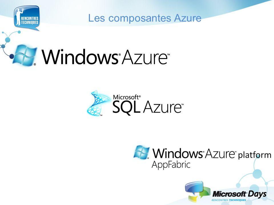 Windows Azure Un environnement élastique pour vos applications Une mise en route instantanée – Fournissez le package et la topologie, appuyez sur entrée Stockage taillé pour la montée en charge – Blobs, tables, queues Exécution Stockage Administration