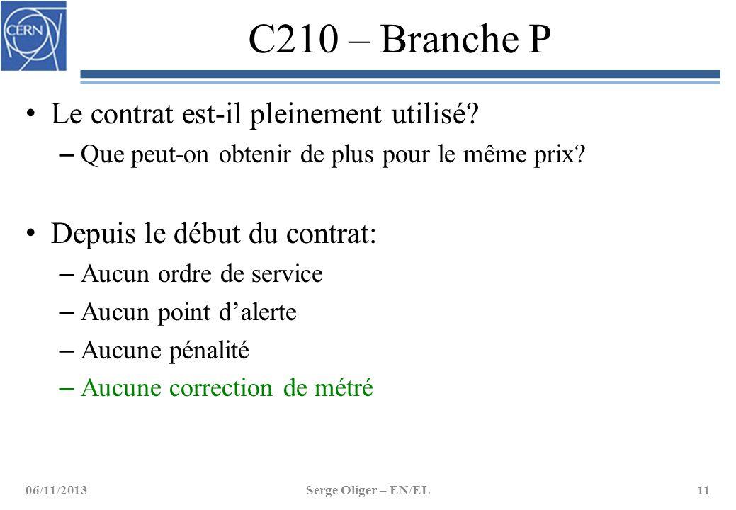 C210 – Branche P Le contrat est-il pleinement utilisé? – Que peut-on obtenir de plus pour le même prix? Depuis le début du contrat: – Aucun ordre de s