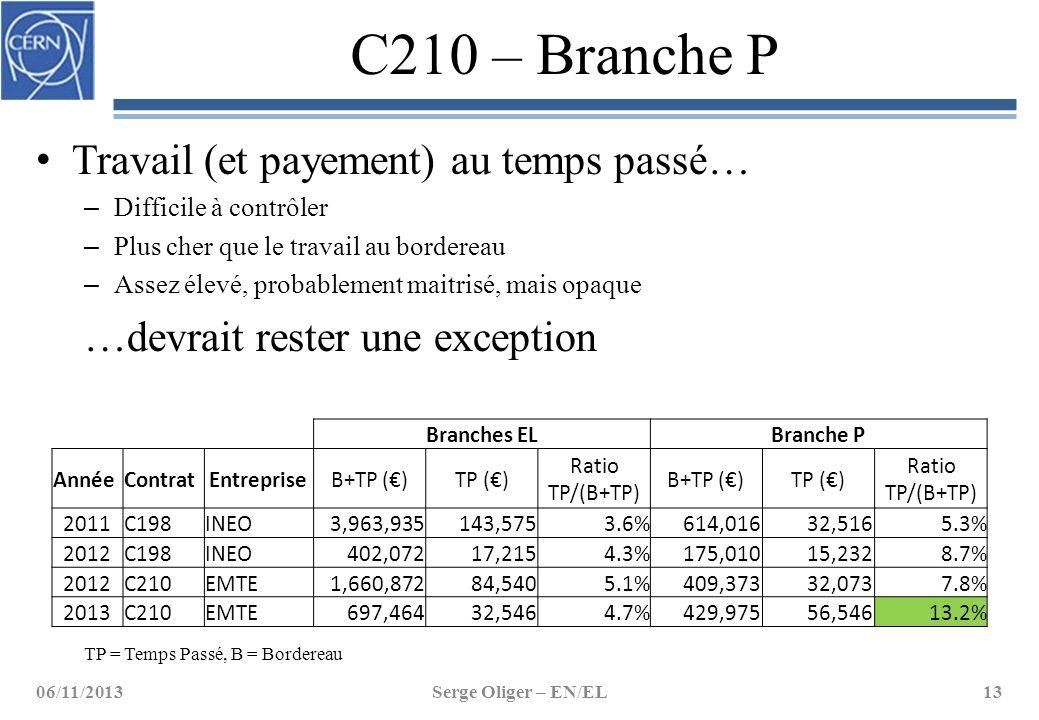 C210 – Branche P Travail (et payement) au temps passé… – Difficile à contrôler – Plus cher que le travail au bordereau – Assez élevé, probablement mai