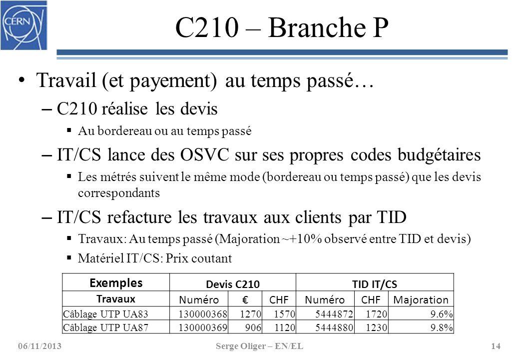 C210 – Branche P Travail (et payement) au temps passé… – C210 réalise les devis  Au bordereau ou au temps passé – IT/CS lance des OSVC sur ses propre