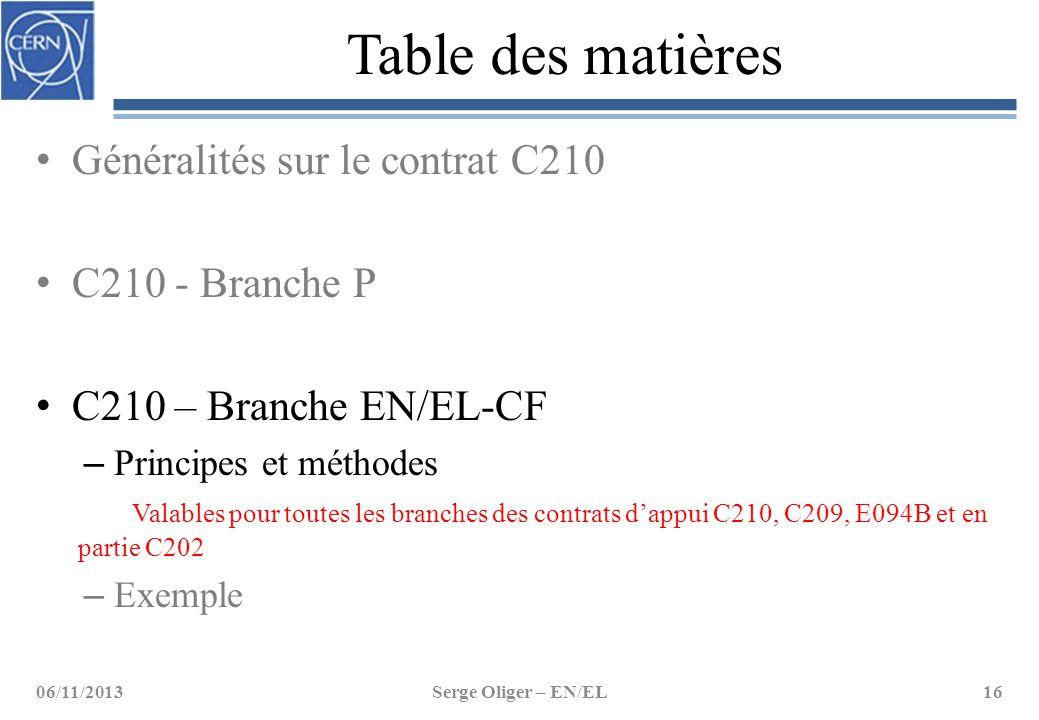 Table des matières Généralités sur le contrat C210 C210 - Branche P C210 – Branche EN/EL-CF – Principes et méthodes Valables pour toutes les branches
