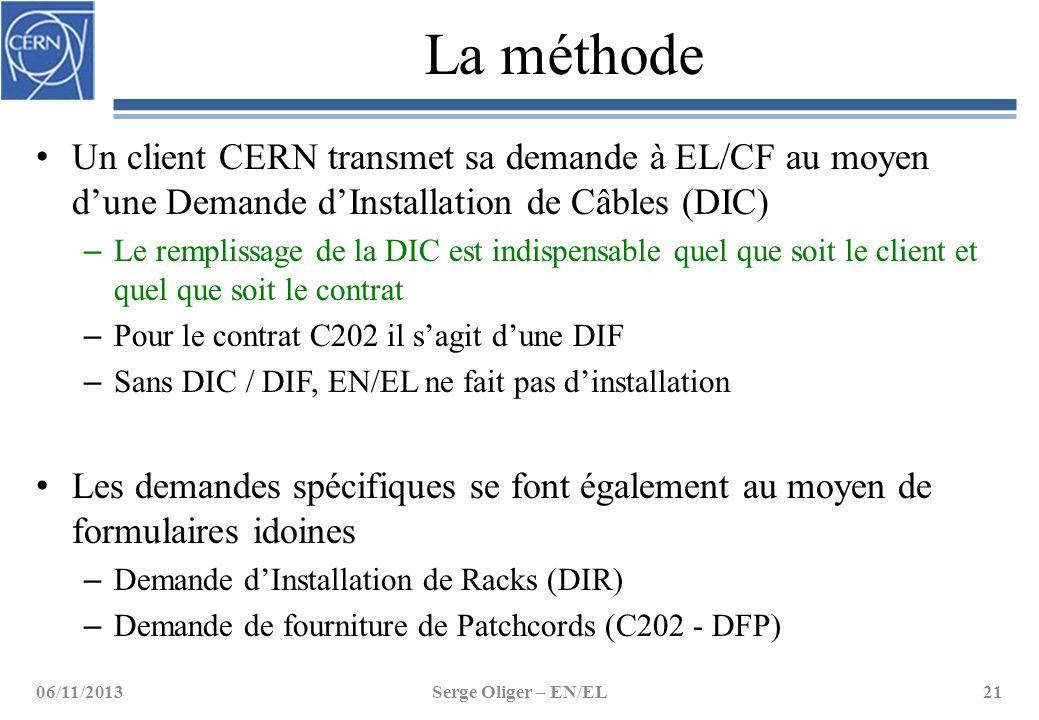 La méthode Un client CERN transmet sa demande à EL/CF au moyen d'une Demande d'Installation de Câbles (DIC) – Le remplissage de la DIC est indispensab